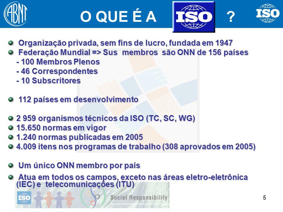 O QUE É A Organização privada, sem fins de lucro, fundada em 1947