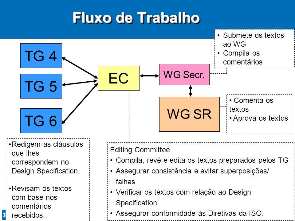 Fluxo de Trabalho TG 4 EC TG 5 TG 6 WG SR WG Secr.
