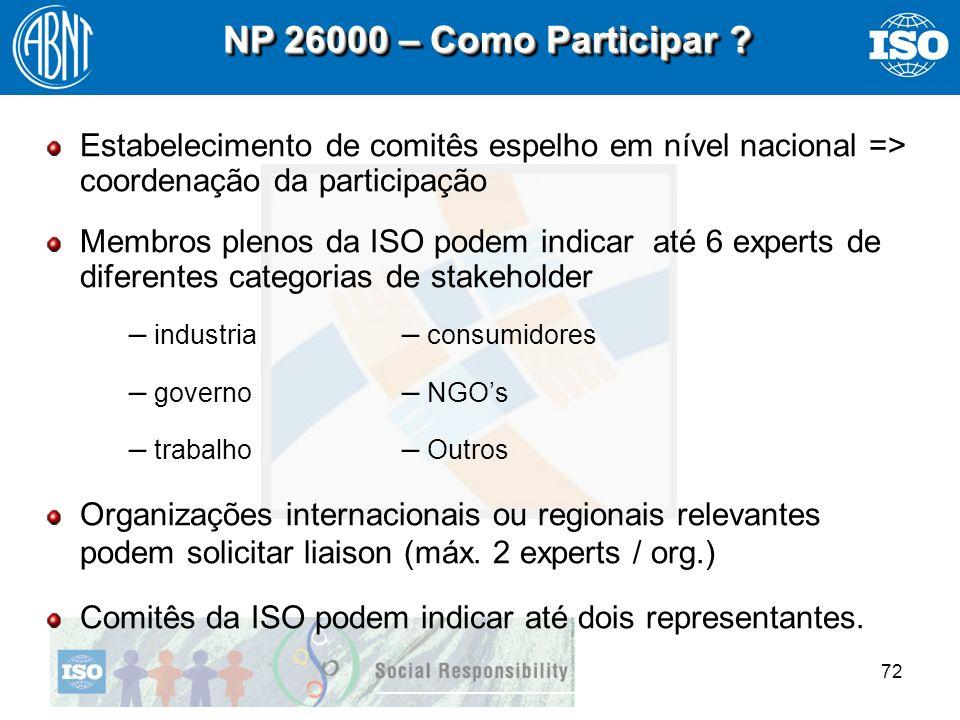 NP 26000 – Como Participar Estabelecimento de comitês espelho em nível nacional => coordenação da participação.