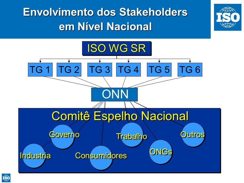 Envolvimento dos Stakeholders em Nível Nacional
