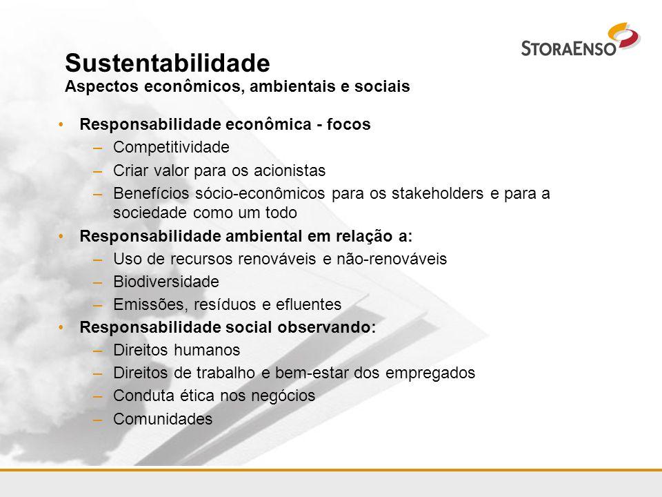 Sustentabilidade Aspectos econômicos, ambientais e sociais
