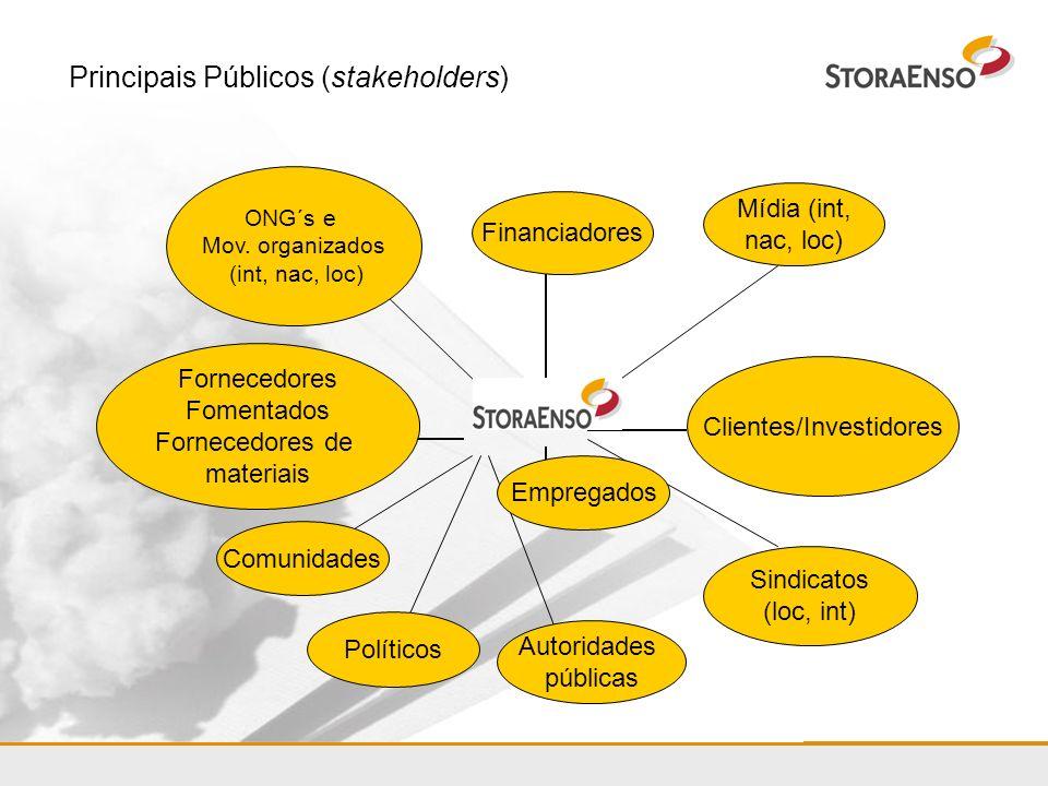 Principais Públicos (stakeholders)