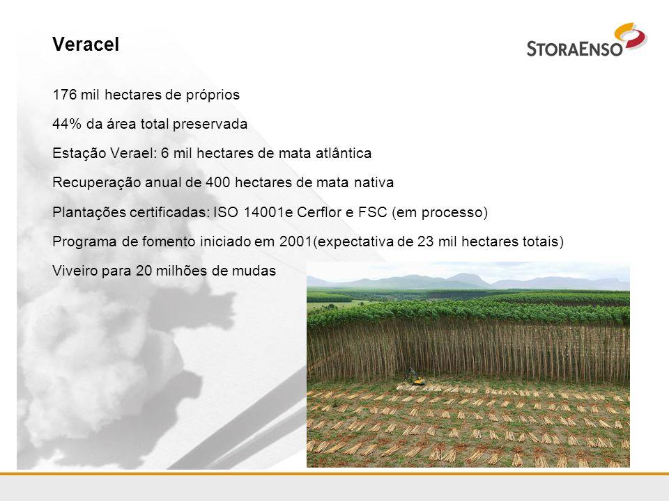 Veracel 176 mil hectares de próprios 44% da área total preservada