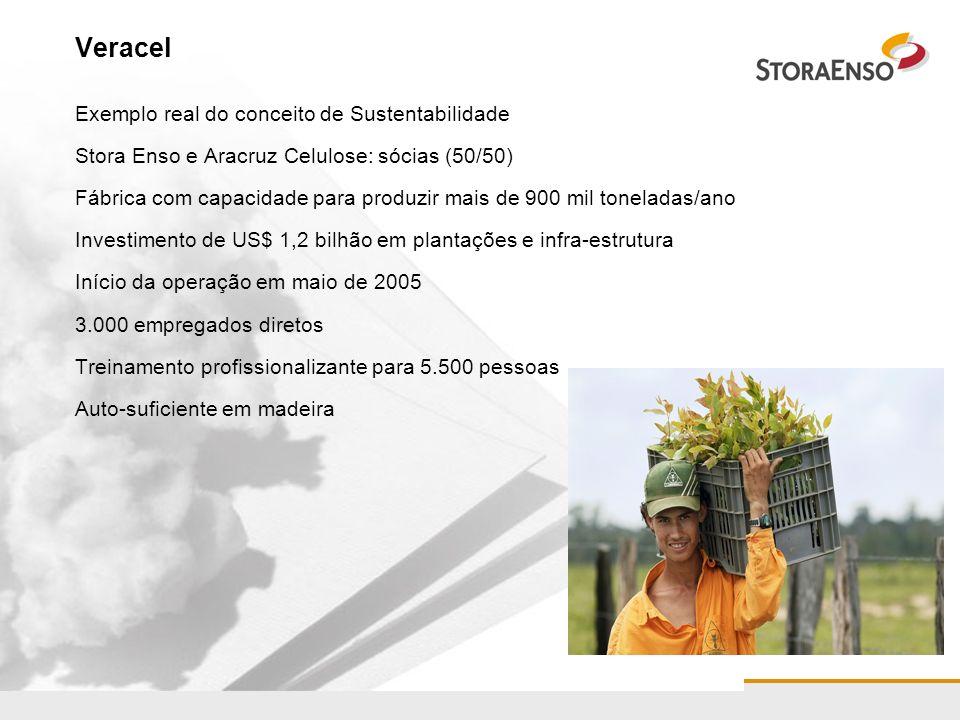 Veracel Exemplo real do conceito de Sustentabilidade