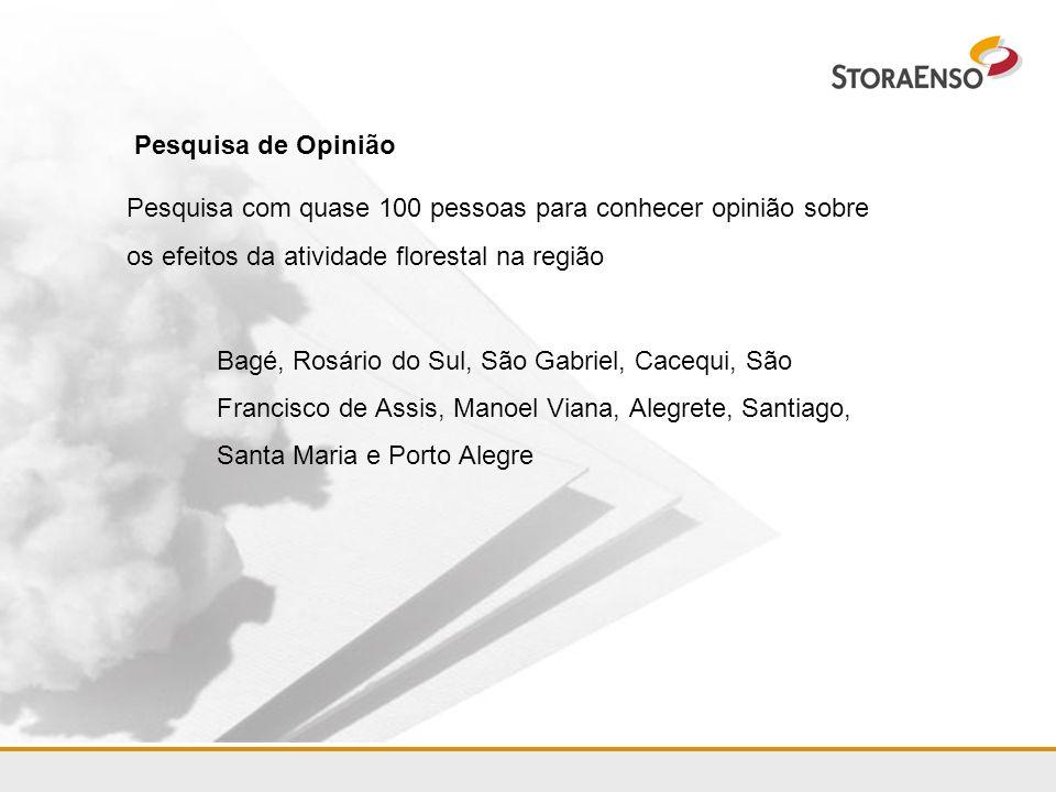 Pesquisa de Opinião Pesquisa com quase 100 pessoas para conhecer opinião sobre os efeitos da atividade florestal na região.