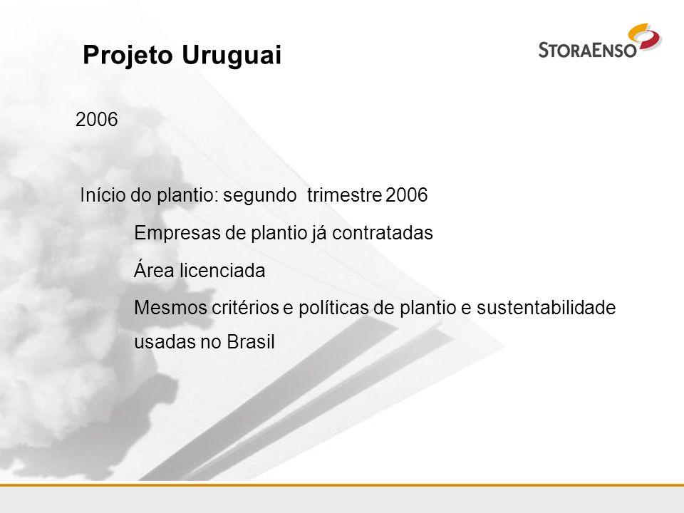 Projeto Uruguai 2006 Início do plantio: segundo trimestre 2006