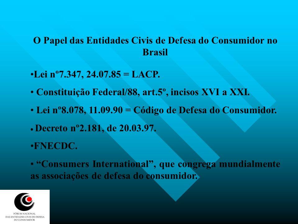 O Papel das Entidades Civis de Defesa do Consumidor no Brasil