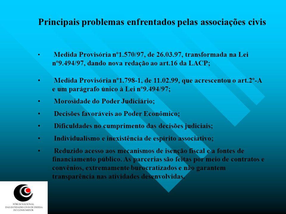 Principais problemas enfrentados pelas associações civis