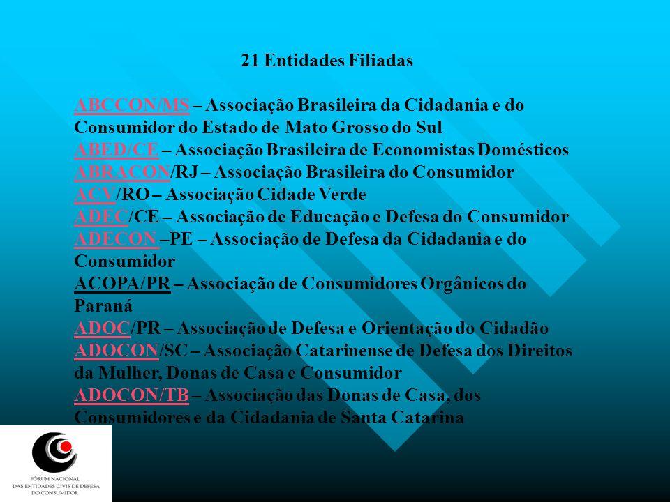 ABED/CE – Associação Brasileira de Economistas Domésticos