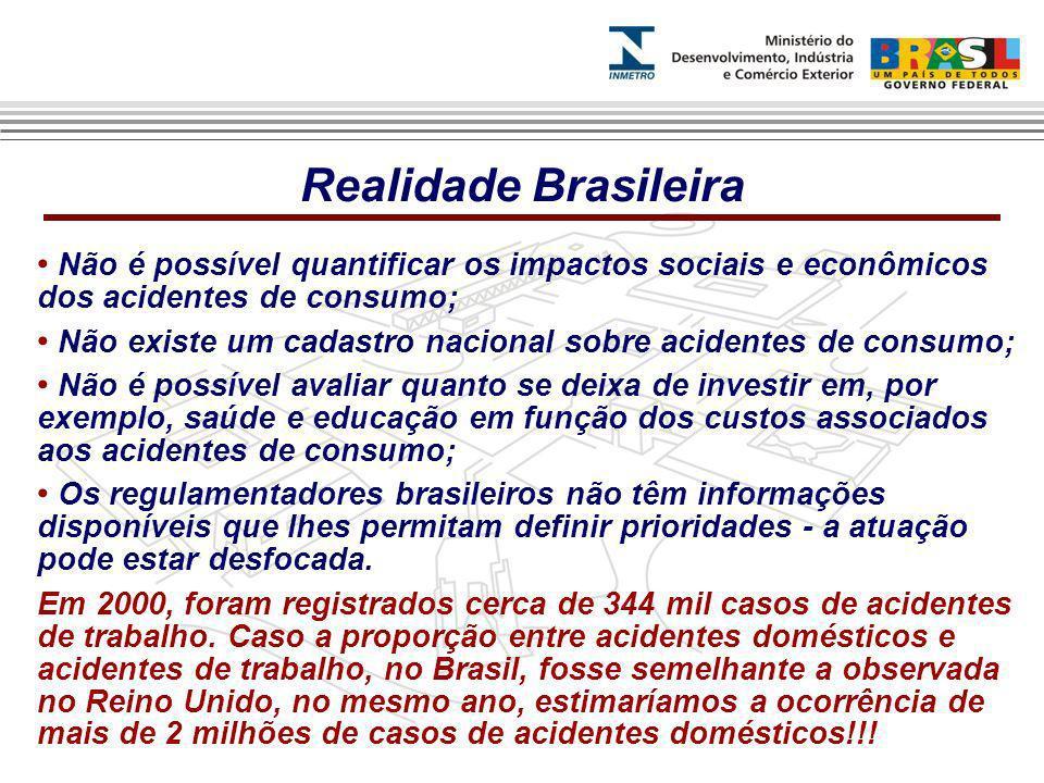 Realidade Brasileira Não é possível quantificar os impactos sociais e econômicos dos acidentes de consumo;