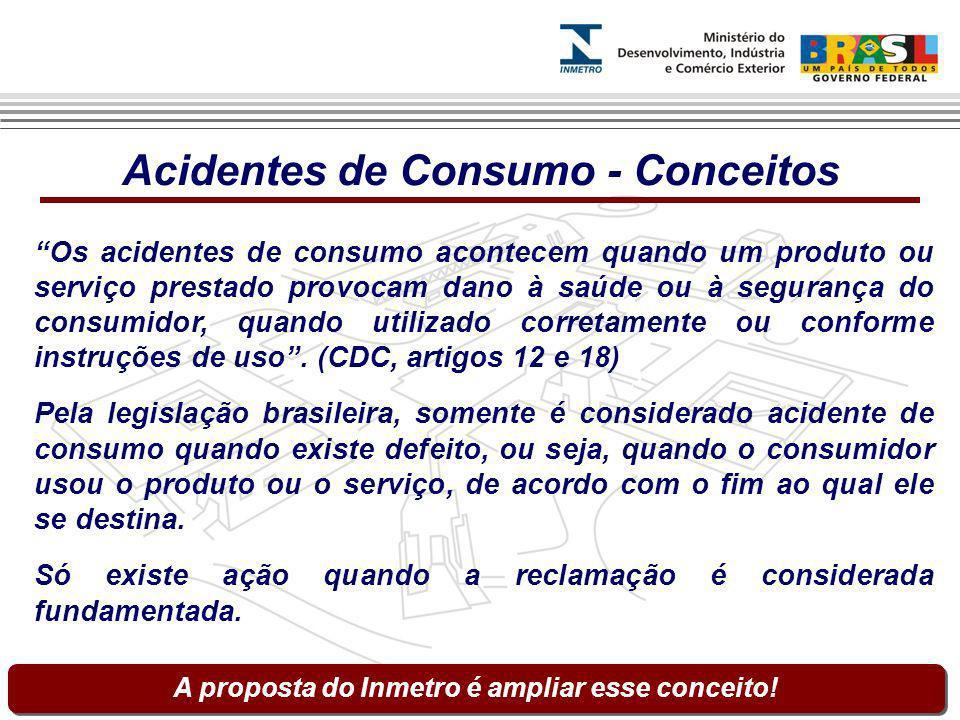 Acidentes de Consumo - Conceitos