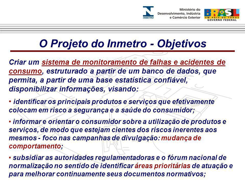 O Projeto do Inmetro - Objetivos