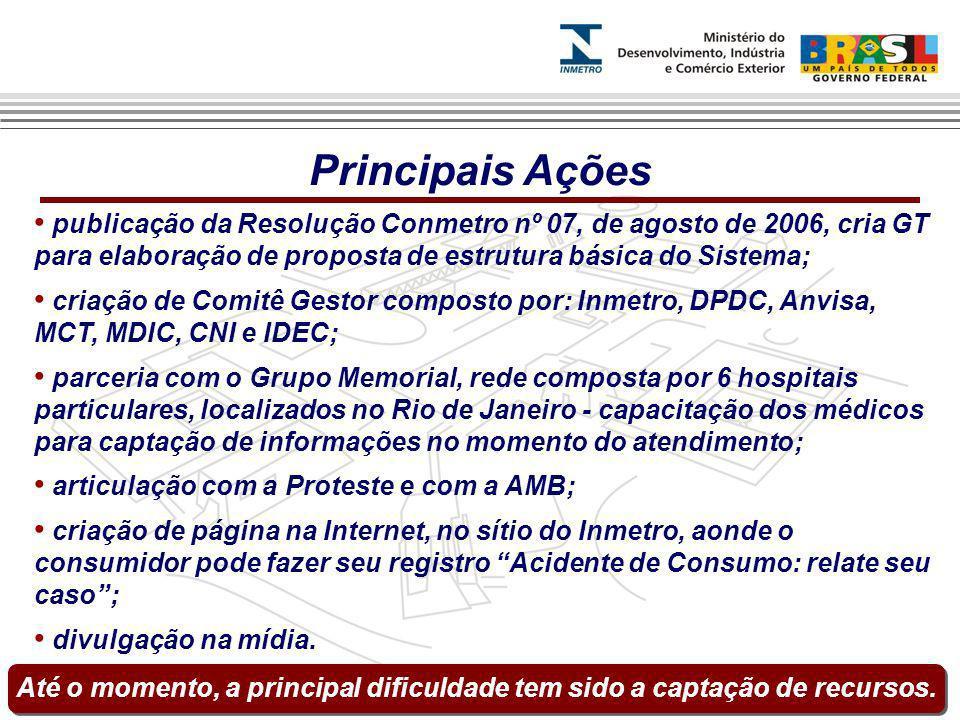 Principais Ações publicação da Resolução Conmetro nº 07, de agosto de 2006, cria GT para elaboração de proposta de estrutura básica do Sistema;
