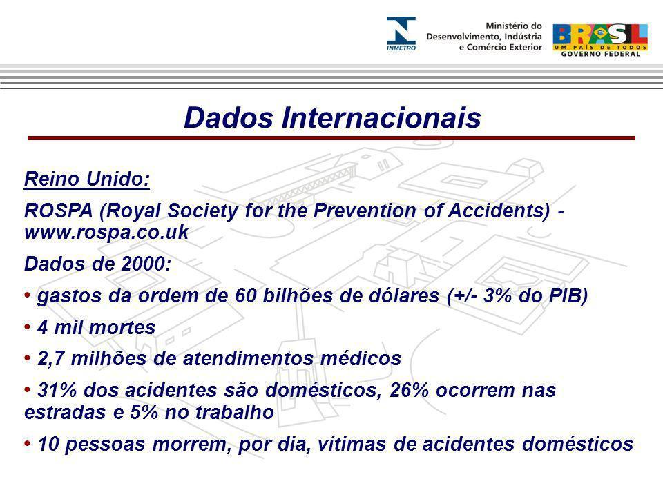 Dados Internacionais Reino Unido: