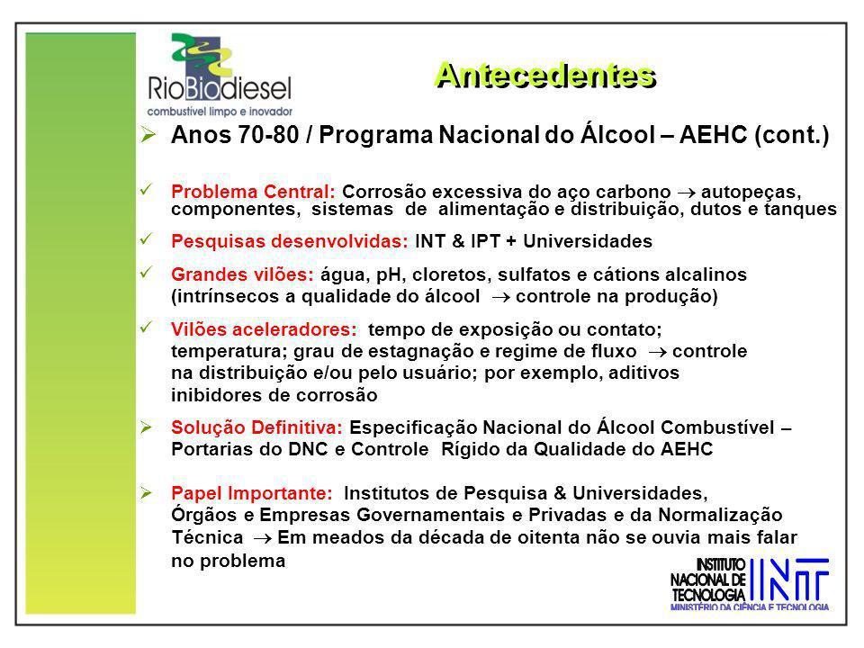 Antecedentes Anos 70-80 / Programa Nacional do Álcool – AEHC (cont.)