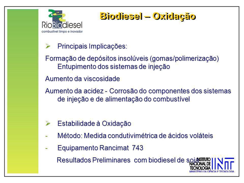 Biodiesel – Oxidação Principais Implicações: