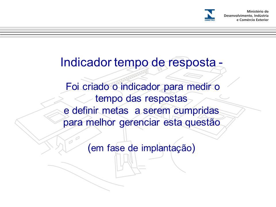 Indicador tempo de resposta - Foi criado o indicador para medir o tempo das respostas e definir metas a serem cumpridas para melhor gerenciar esta questão (em fase de implantação)