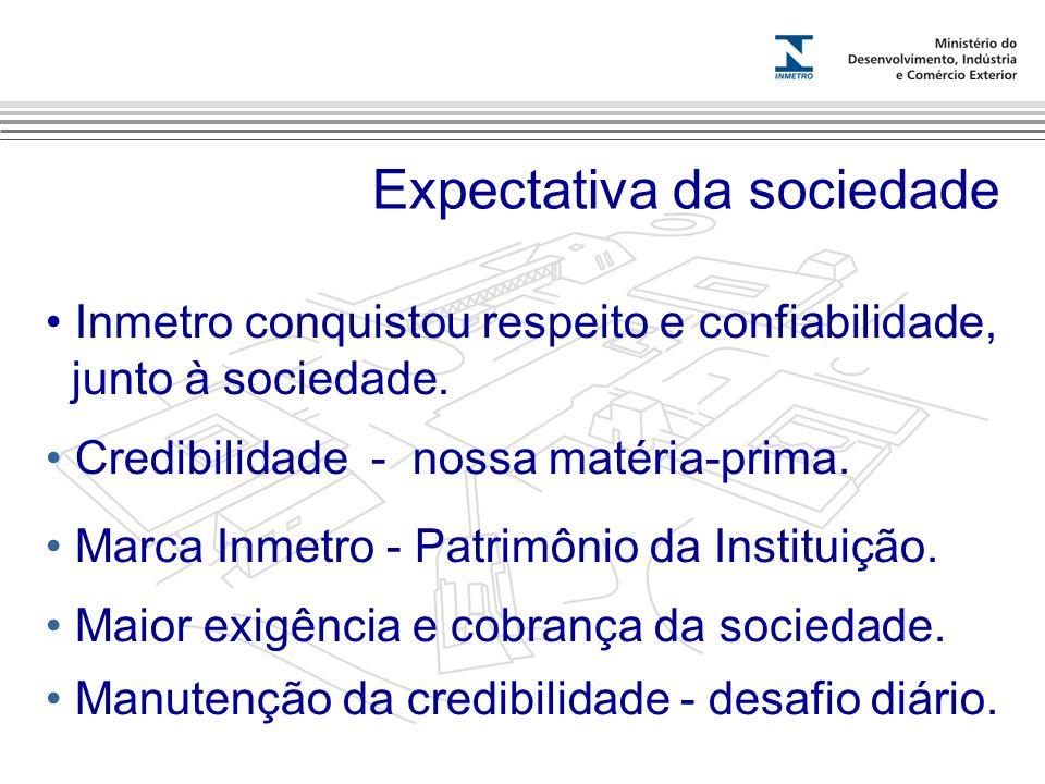 Expectativa da sociedade