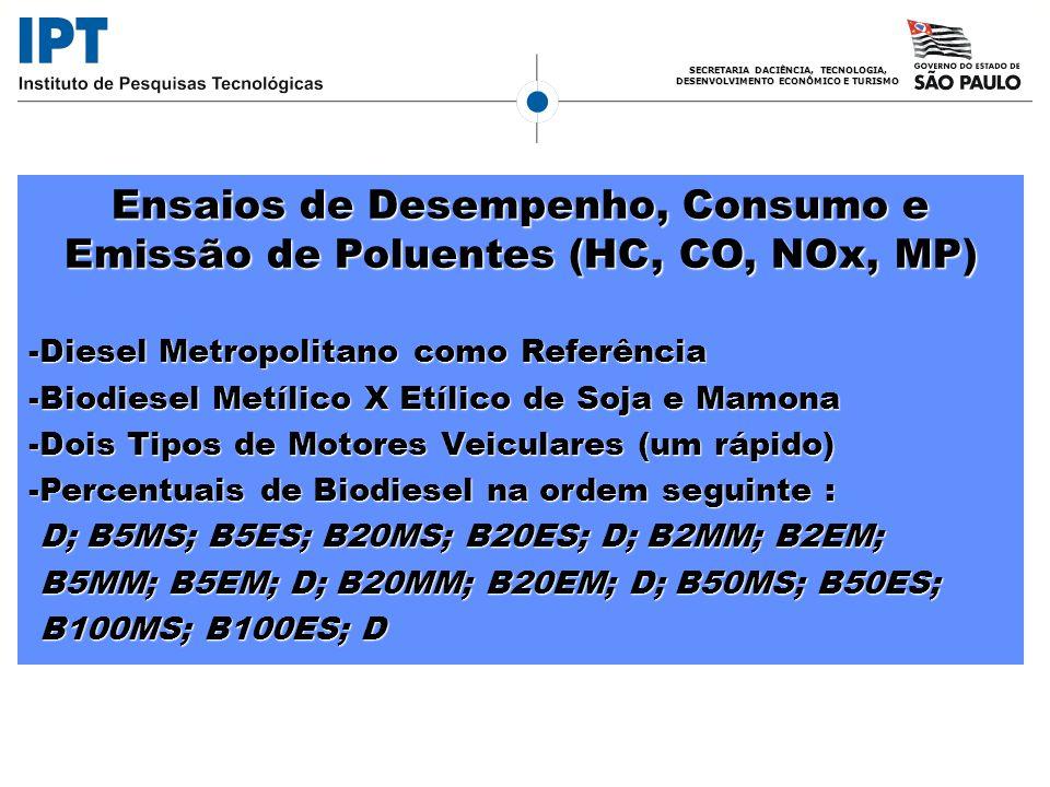 Ensaios de Desempenho, Consumo e Emissão de Poluentes (HC, CO, NOx, MP)