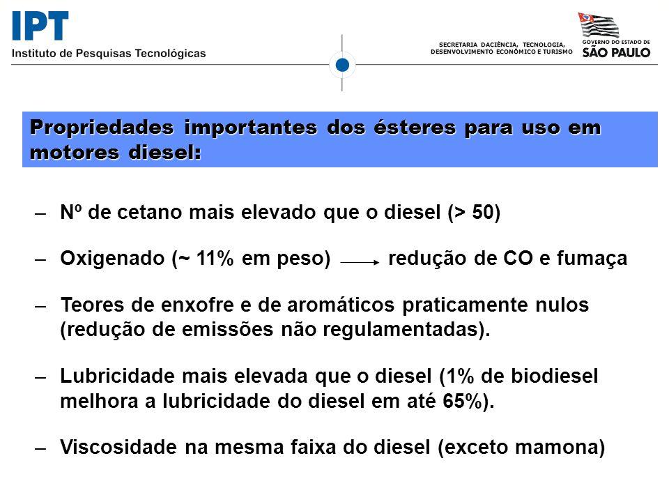 Propriedades importantes dos ésteres para uso em motores diesel: