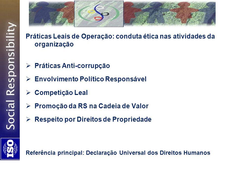 Práticas Anti-corrupção Envolvimento Político Responsável