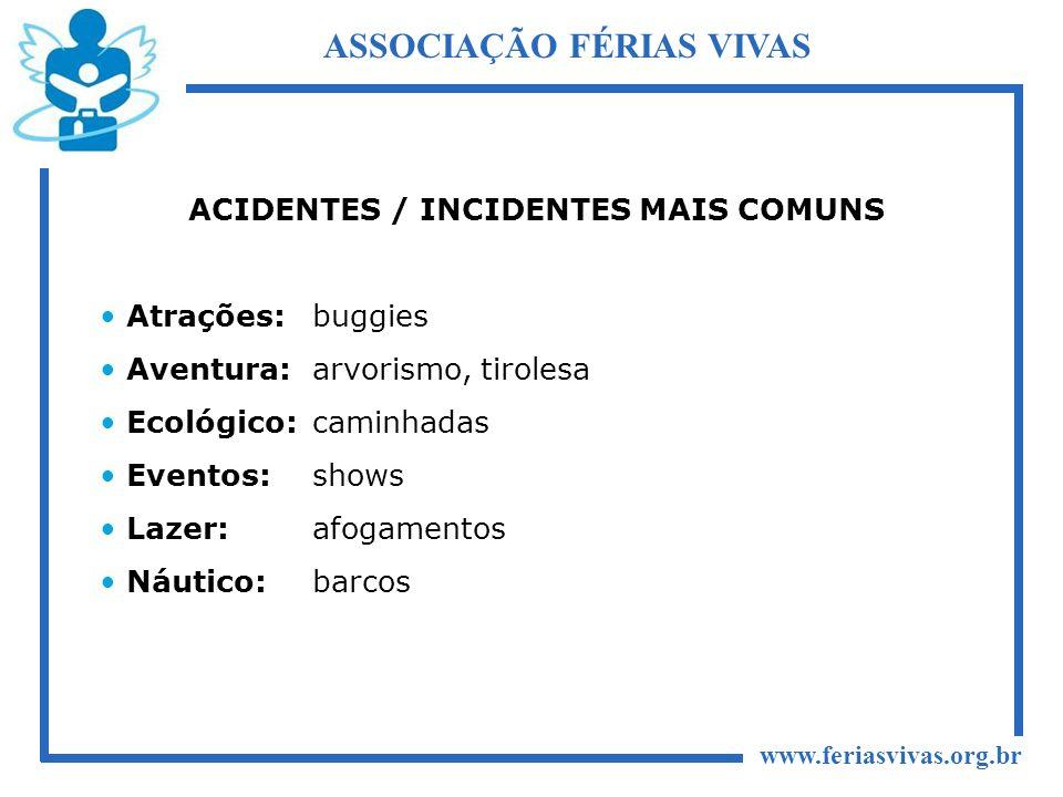 ASSOCIAÇÃO FÉRIAS VIVAS ACIDENTES / INCIDENTES MAIS COMUNS