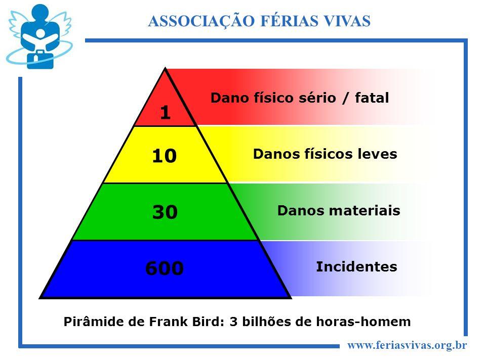 1 10 30 600 ASSOCIAÇÃO FÉRIAS VIVAS Dano físico sério / fatal