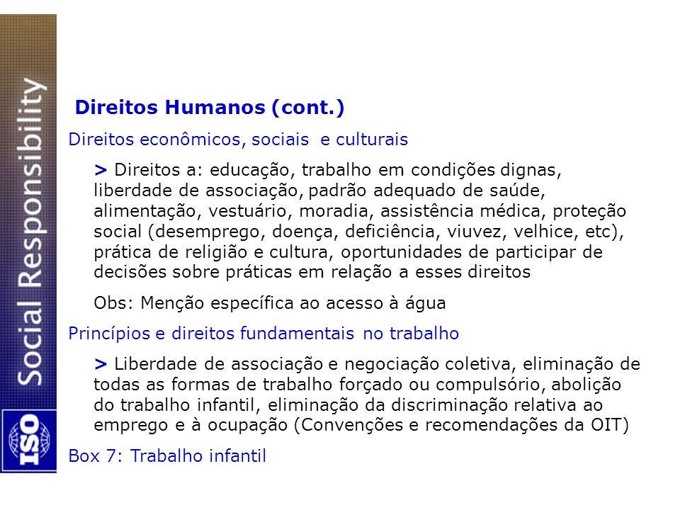 Direitos Humanos (cont.)