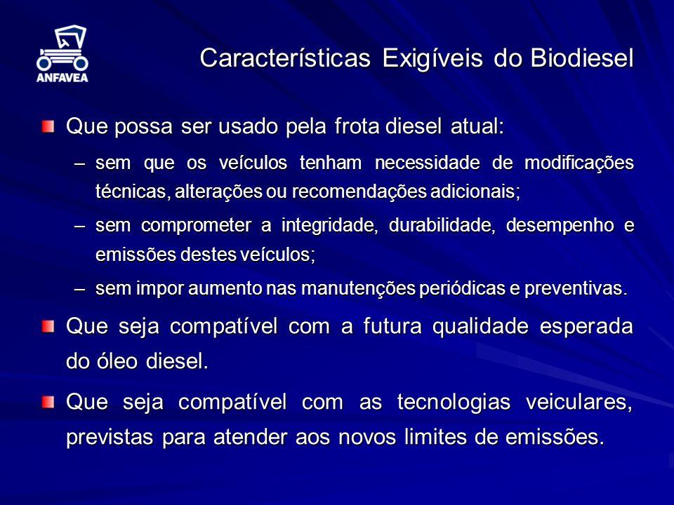 Características Exigíveis do Biodiesel