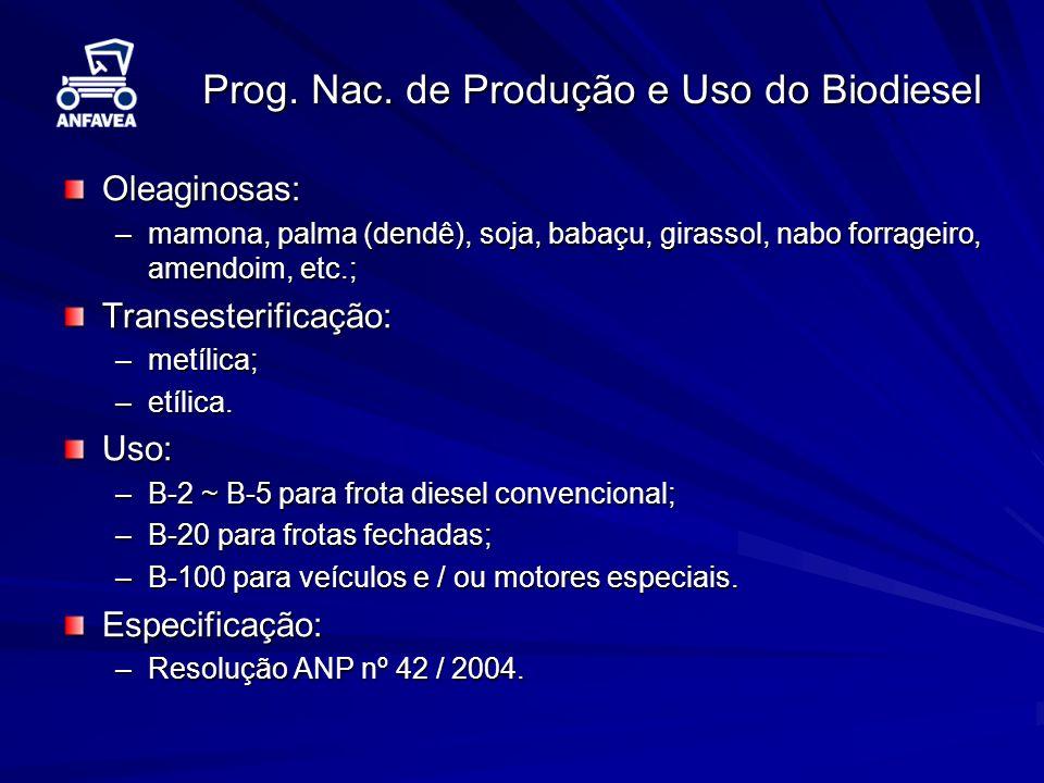 Prog. Nac. de Produção e Uso do Biodiesel