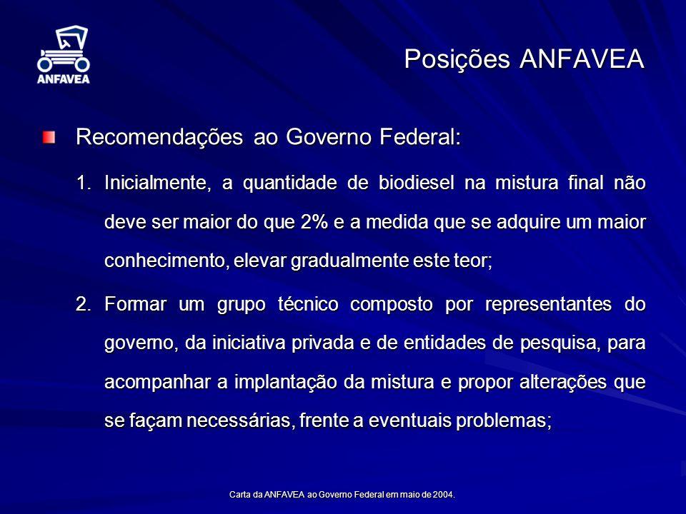 Carta da ANFAVEA ao Governo Federal em maio de 2004.