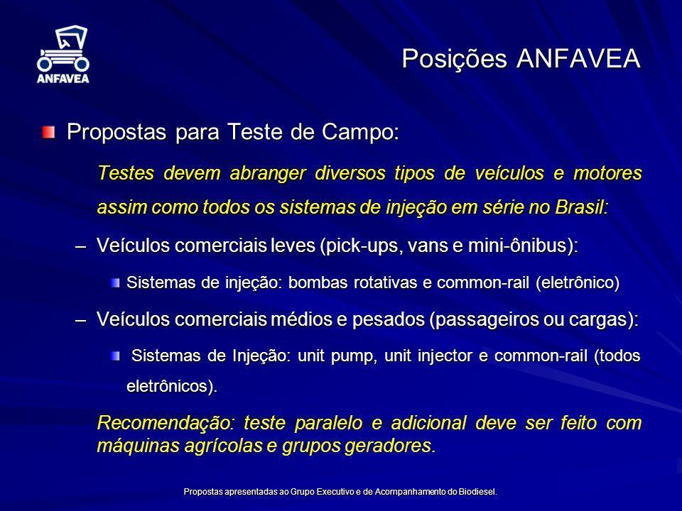Posições ANFAVEA Propostas para Teste de Campo: