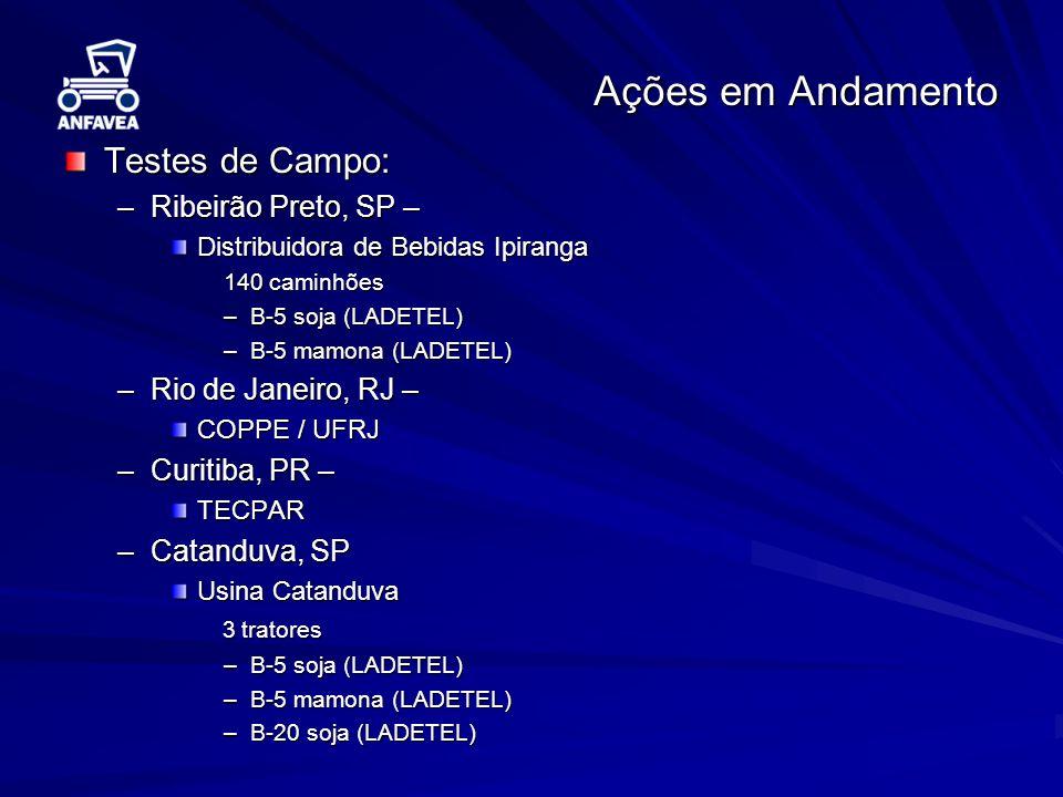 Ações em Andamento Testes de Campo: Ribeirão Preto, SP –