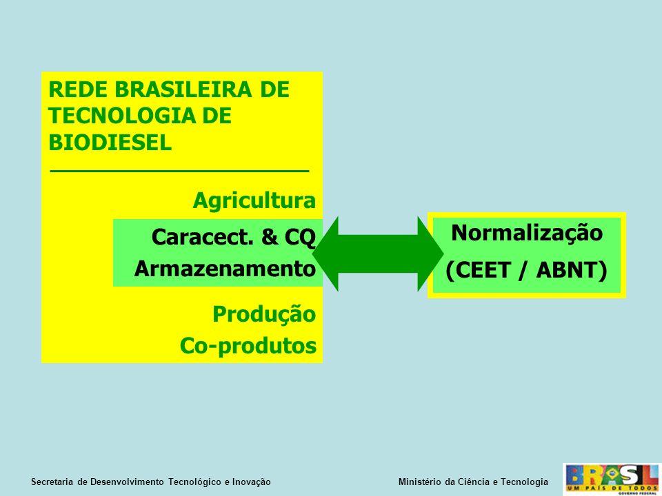 Normalização (CEET / ABNT)