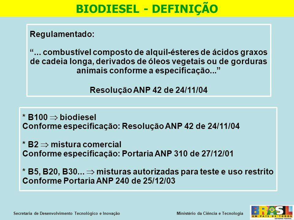 BIODIESEL - DEFINIÇÃO Regulamentado: