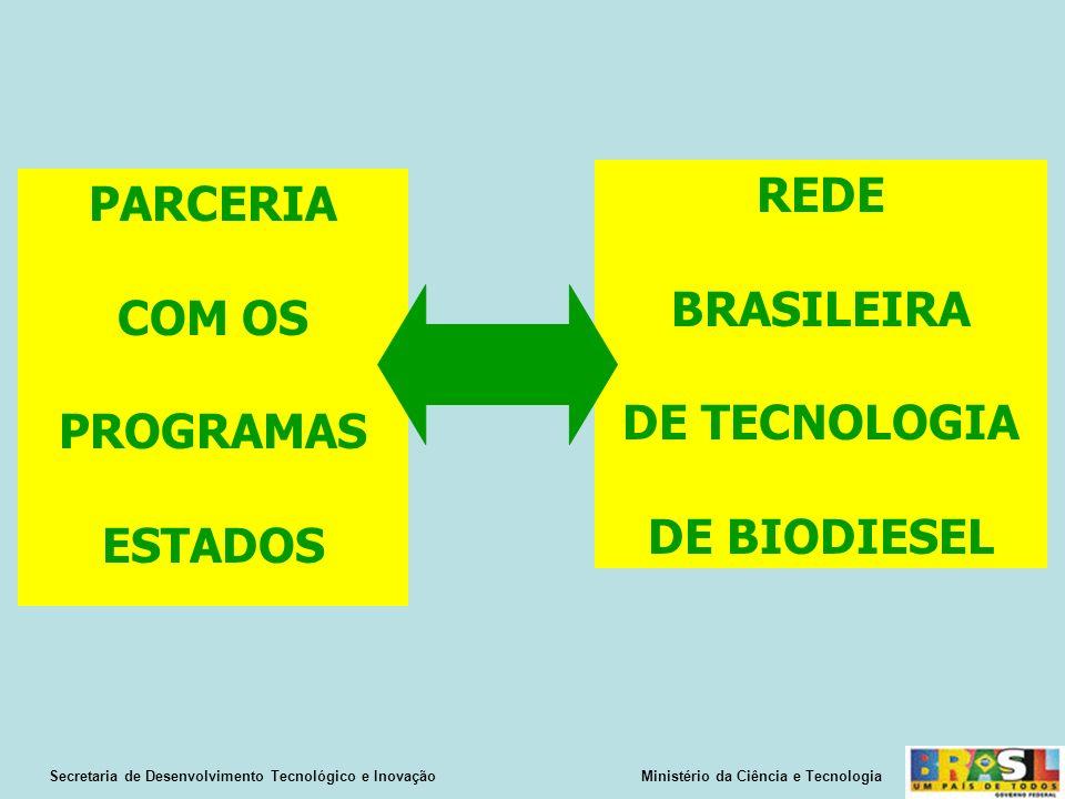 REDE PARCERIA BRASILEIRA COM OS DE TECNOLOGIA PROGRAMAS DE BIODIESEL