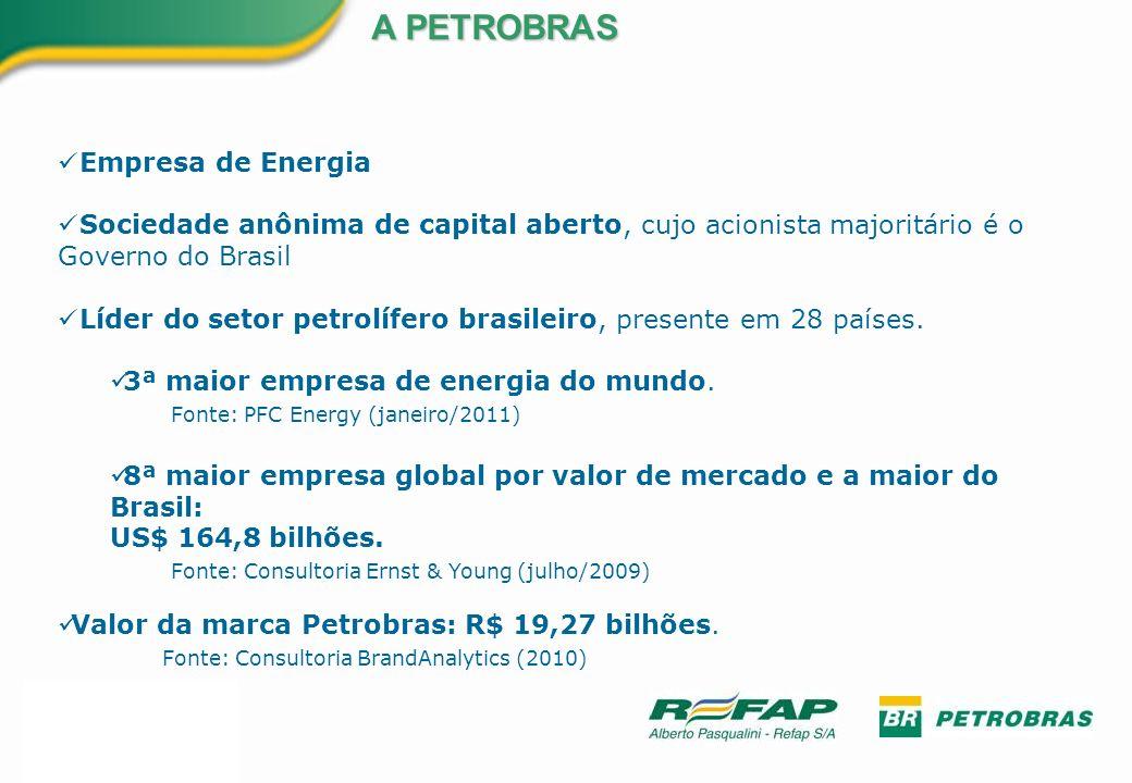 A PETROBRAS Empresa de Energia