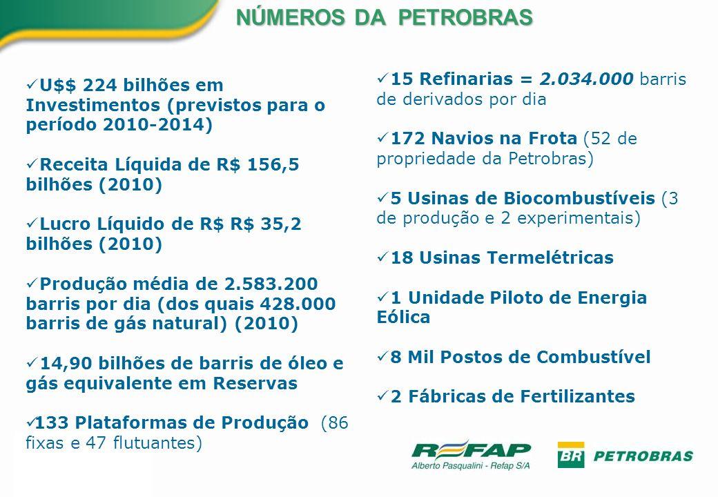 NÚMEROS DA PETROBRAS 15 Refinarias = 2.034.000 barris de derivados por dia. 172 Navios na Frota (52 de propriedade da Petrobras)