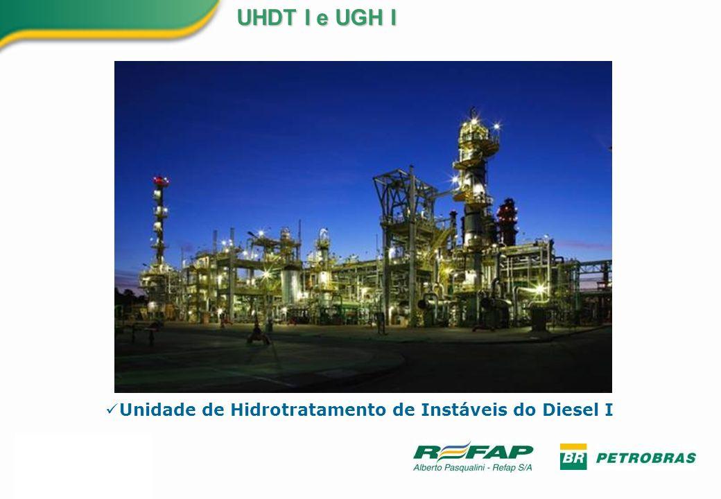 UHDT I e UGH I Unidade de Hidrotratamento de Instáveis do Diesel I