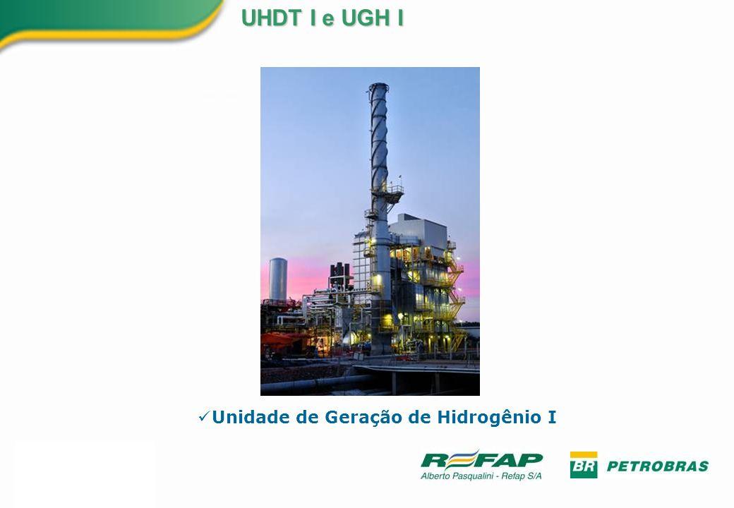 UHDT I e UGH I Unidade de Geração de Hidrogênio I