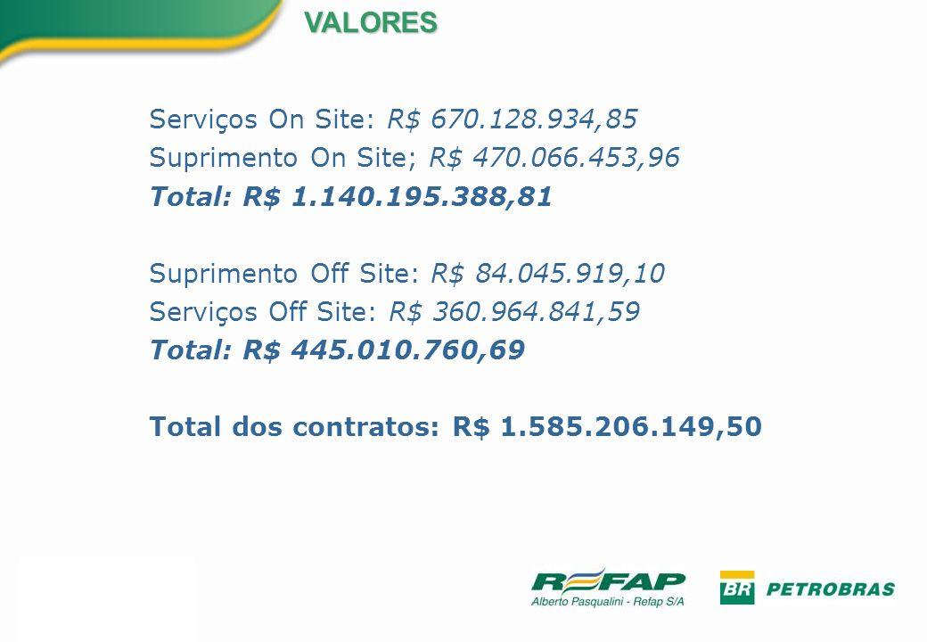 VALORES Serviços On Site: R$ 670.128.934,85