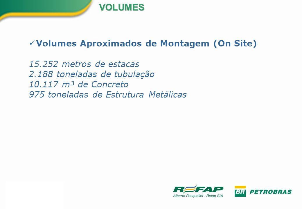 VOLUMES Volumes Aproximados de Montagem (On Site) 15.252 metros de estacas 2.188 toneladas de tubulação 10.117 m³ de Concreto.