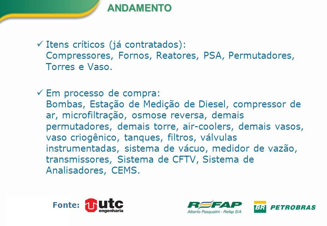 ANDAMENTO Itens críticos (já contratados): Compressores, Fornos, Reatores, PSA, Permutadores, Torres e Vaso.