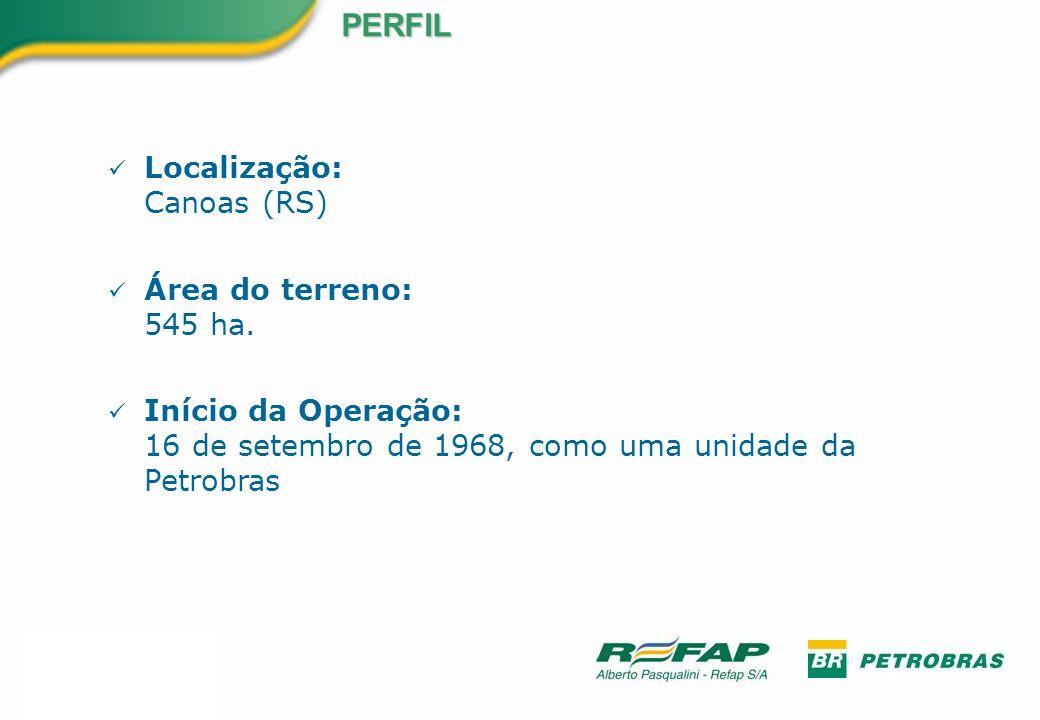 PERFIL Localização: Canoas (RS) Área do terreno: 545 ha.