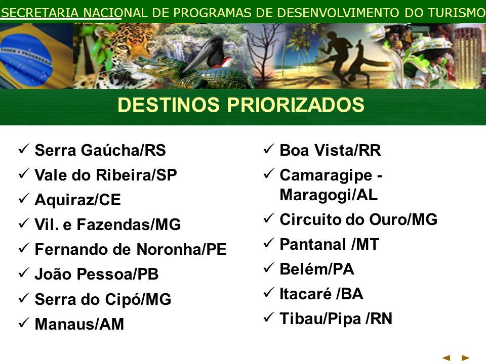 DESTINOS PRIORIZADOS Serra Gaúcha/RS Vale do Ribeira/SP Aquiraz/CE