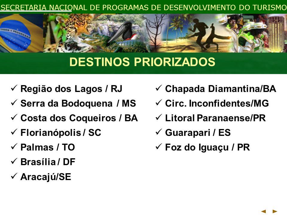 DESTINOS PRIORIZADOS Região dos Lagos / RJ Serra da Bodoquena / MS