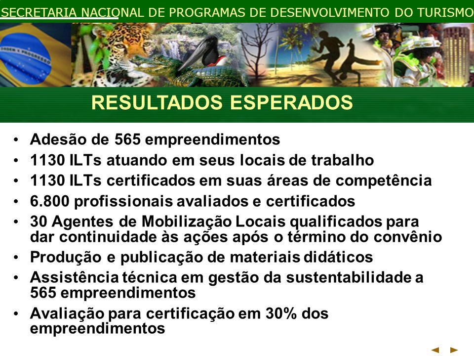 RESULTADOS ESPERADOS Adesão de 565 empreendimentos