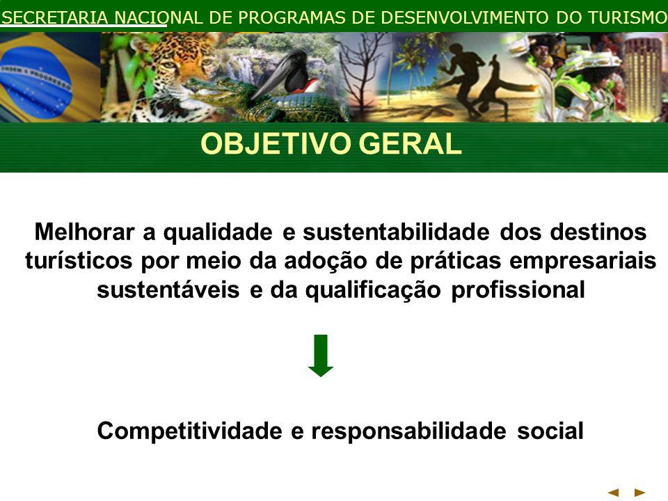 Competitividade e responsabilidade social