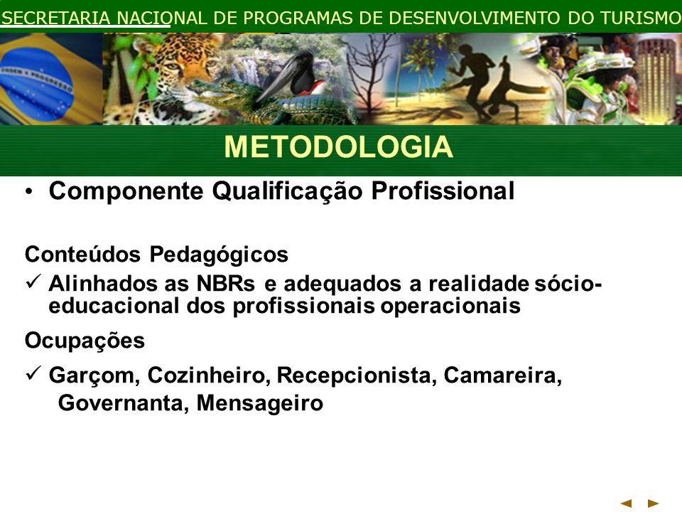 METODOLOGIA Componente Qualificação Profissional Conteúdos Pedagógicos