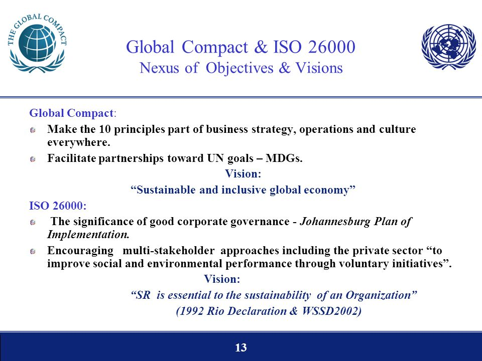 Global Compact & ISO Nexus of Objectives & Visions